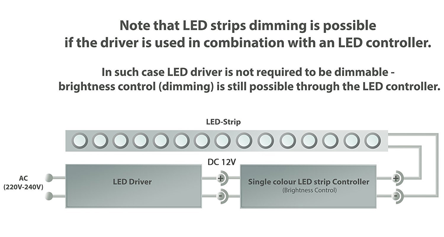 12v Cool White Led Strip Light 144w M Operated Driver For Up To 30 Leds In Such Case Is Not Required Be Dimmable And Brightness Control Dimming Still Possible Through The Controller