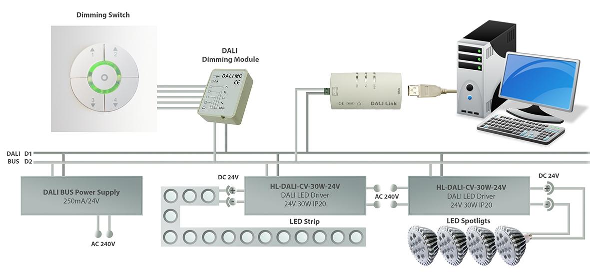 UK 5060440711978 dali constant voltage driver dali led driver wiring diagram at bayanpartner.co